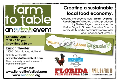 Farm To Table Whats Organic About Organic